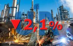 Según la UIA, la producción industrial cayó 2,1%