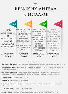 Prayer Times, Muslim Beliefs, Islam Religion, Quran Verses, Quran Quotes, Mecca Kaaba, Touching Words, Muslim Quotes, Salta