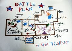 Home Alone battle plan
