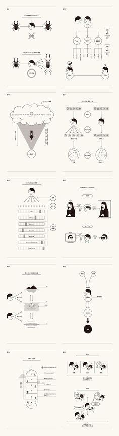 分類脳で地アタマが良くなる #infographics: