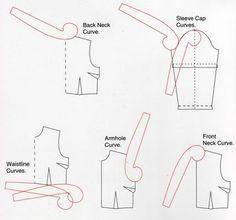 Vous étiez quelques unes à vouloir en savoir plus sur la fameuse règle de couture. Pour faire d'une pierre deux coups, je vous propose...