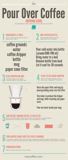 Infographic: The Pour Over Coffee Brewing Guide