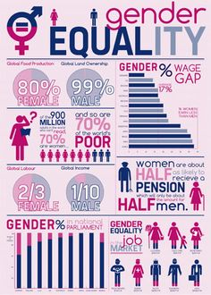 Subject matter Gender year 11 intercultural
