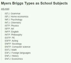 mbit as school subjects