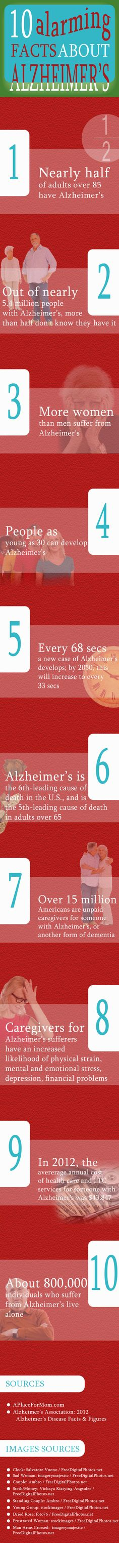Facts about Alzheimer's. #Alzheimer'sInfoGraphic #Alzheimer'sDisease