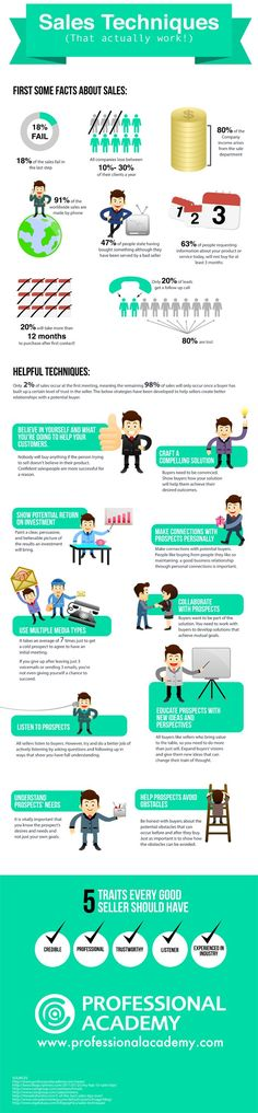 10 Effective Selling Techniques that Work #socialselling #infographics #modernistablog