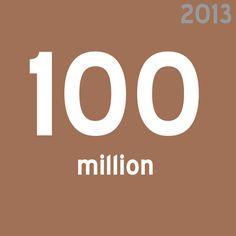 Number of users on Instagram  (via Instagram, May 2013)