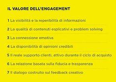 Il valore dell'#engagement. #CPMvsLIKE. http://thegoodones.eu