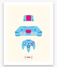 Nintendo Minimalist C Series: N64 Poster  (11 x 14)