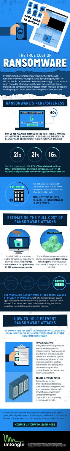 Ransomware Infographic | Everyone is a target for ransomware, especially the financial services, entertainment, media, and healthcare industries. Find out how to stay protected.