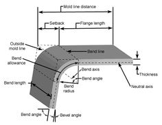 Metal bending is the most common operations to  change the shape of a material by plastically deforming it. There is normally only deformation about one axis (in contrast, press forming can work on multi-axis to make more complex shapes).   The tool steel selection depends primarily on the work materials type, strength, thickness and part complexity