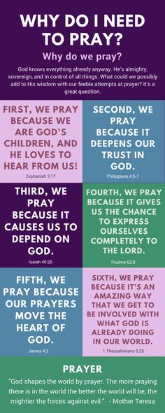 why do I need to printable. #pray #prayer #hope #howtopray #whypray