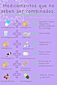 900 Ideas De Familias En 2021 Vocabulario En Ingles Clase De Inglés Educacion Ingles