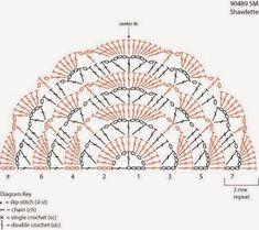 Jurnal de crosetat: Model sal Virus