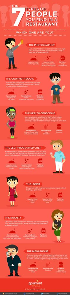 7 Types of People You Find in a Restaurant | Infographic The Photographer? Self-Proclaimed Chef? What's your personality type when you're at a restaurant? Find out if you're one of those people we love to hate. #GourmetSocietyPH #Restaurant #people. If you like UX, design, or design thinking, check out theuxblog.com