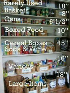 Pantry Shelf Heights More