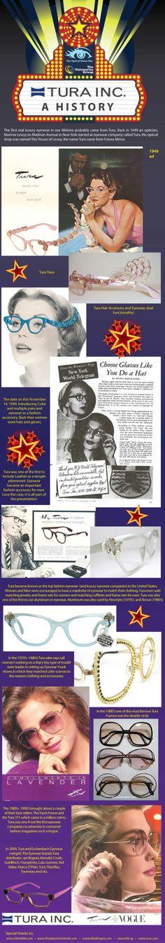 History of Tura Eyewear