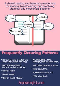 Teaching ELs grammar in context