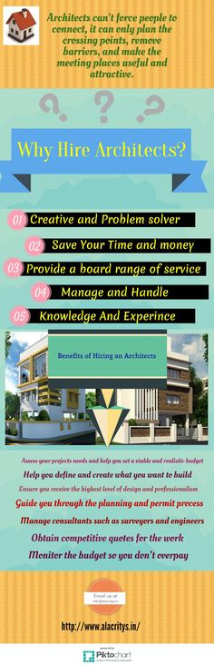 Your home is the culmination of all your dreams and aspirations. This is one thing for which you would happily put in most of your savings. You would definitely have the perfect plan for your home in your mind  andalacritys help you to complete your dream home.  Alacritys is one of best architects in Pune. #best #architects in #pune, #top #architects in #pune