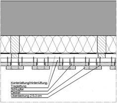 305 holzfassaden bauwissen online lemn pe fatada. Black Bedroom Furniture Sets. Home Design Ideas