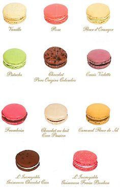 VERRASSEND: MACARONS GOED TEGEN VOOROORDELEN! ● Macarons zijn niet meer weg te denken uit de Franse toeristenwinkeltjes.  Wat je echter nog niet wist over deze felgekleurde koekjes is dit: http://hallosunny.blogspot.nl/2015/04/macarons-vooroordelen.html