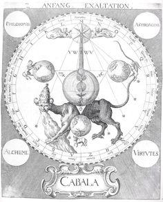 Kabbale alchimique (1)
