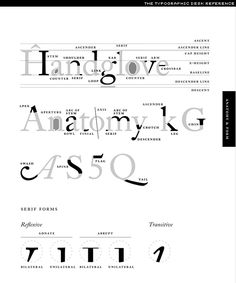 Came across this quick reference guide of typographic terms and definitions today. I just love the page above explaining the anatomy and form of letters. The book is called The typographic Desk Reference. Anatomy Of Typography, Typography Love, Creative Typography, Typography Letters, Graphic Design Typography, Lettering Design, Typography Terms, Japanese Typography, Typography Poster