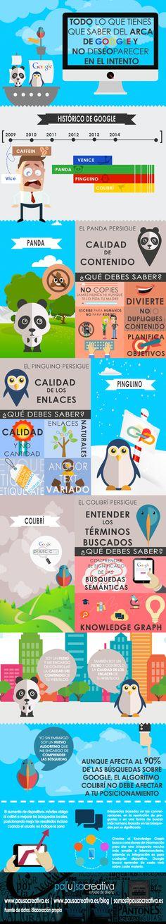 #infografía Todo lo que tienes que saber sobre #SEO #Google • EL BLOG CREATIVO