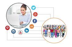from blog.koodzo.com: building good relationships with your audience through social media. Koodzo - Influencer Marketing