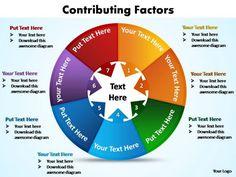 Contributing Factors Ppt Designs