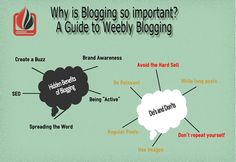 Keeping things simple, here is a nice and straight forward guide to Blogging in Weebly