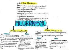 modernismo Descubra 25 Lendas da Literatura no E-Book Gratuito em http://mundodelivros.com/e-book-25-escritores-que-mudaram-a-historia-da-literatura/