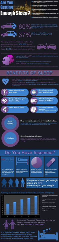 Are you getting enough sleep? - Infographics