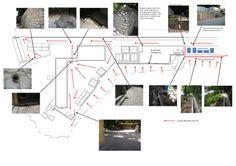 Site Drainage Diagram