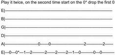 10 Simple Acoustic Guitar Songs For Beginners (Videos & TAB's) Music Theory Guitar, Easy Guitar Songs, Guitar Chords For Songs, Guitar Lessons, Martin Acoustic Guitar, Electro Acoustic Guitar, Acoustic Guitar Chords, Guitar Songs For Beginners, Guitar Chords Beginner