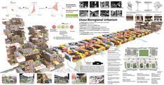 http://www.bustler.net/index.php/article/resilientcity.org_design_ideas_competition_winners_announced/