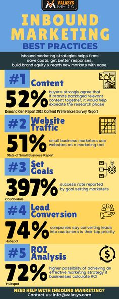 Generating traffic to your website has become a much easier prospect ever since a vast amount of resources were made available to us. But this has led to international rivalry. Here are some of the inbound marketing practices that firms are now applying to get additional traffic and to grow more leads.