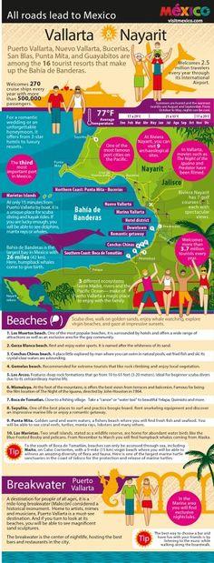 Vallarta-Nayarit beaches waiting for you on your next vacation. Riviera Maya, Riviera Nayarit, Mexico Vacation, Mexico Travel, Vacation Trips, Vacations, Puerto Vallarta, Mexico 2017, Rosarito
