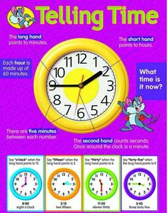 Telling time is especially important as you grow up and become a busy person - Time is money. Time is of the essence. Learn how to tell the time correctly in the list below. English Speaking Skills, English Language Learning, English Lessons, Teaching English, Learn English For Free, English For Beginners, Body Parts Preschool, Free Preschool, English Time