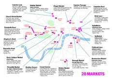 London markets map, showing Portobello Market, Brick Lane Market,