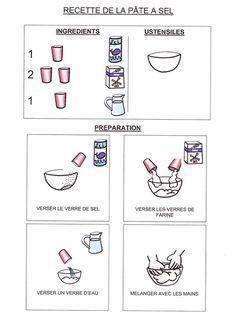 Recette Pâte à sel
