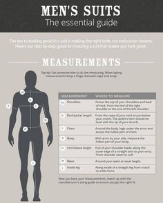 The essential guide to men's suits. Mens Fashion Suits, Mens Suits, Men's Fashion, Honeymoon In New Zealand, Suit Guide, Health Articles, Men's Grooming, Clothing Patterns, Men's Clothing