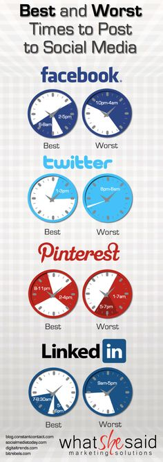 Best and Worst Times to Post to Social Media #Infographic