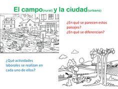 Resultado de imagen para campo y ciudad para primer grado Diagram, Classroom, Education, Irene, Google, Geography, Rolodex, World, Frases