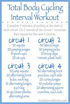 Total Body Cycling Interval Workout - gets you nice & sweaty in about 30…