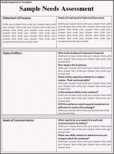 Job Safety Analysis Form Template Magnificent Sample Assessments Assessments On Pinterest