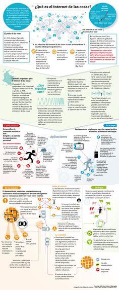 Qué es el Internet de las cosas #infografia #infographic #tech