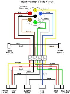 7 pin trailer plug wiring diagram diagram pinterest ebay 7 Wire Rv Trailer Wiring Diagram find this pin and more on rv, motorhome and caravan by michaelking888 trailer wiring on typical 7 way trailer wiring diagram circuit schematic 7 wire rv trailer wiring diagram