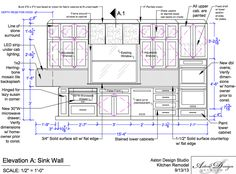 Complete make your own blueprint tutorial for those designing their this is why interior designers do drawings before a project begins malvernweather Gallery