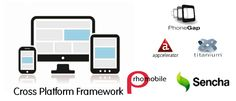 How to Choose Suitable Cross-Platform Framework To Target Business Clients?